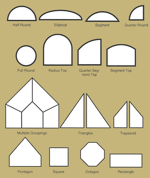 Image gallery window shapes for Window shapes and designs